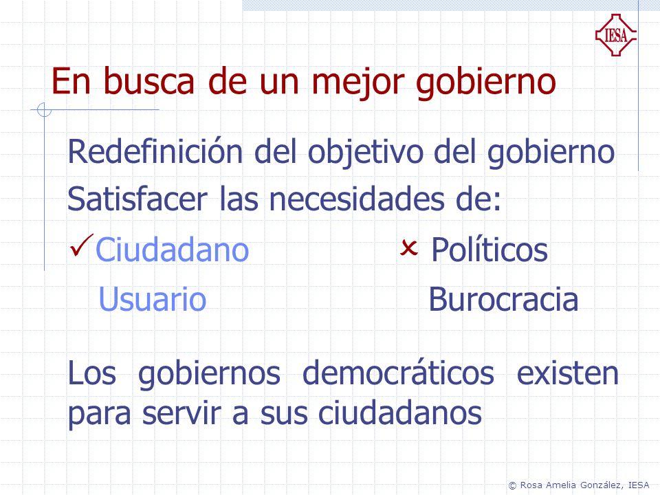 Redefinición del objetivo del gobierno Satisfacer las necesidades de: Ciudadano Políticos Usuario Burocracia Los gobiernos democráticos existen para s