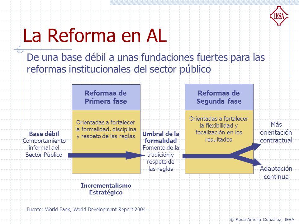 La Reforma en AL Orientadas a fortalecer la formalidad, disciplina y respeto de las reglas Reformas de Primera fase Orientadas a fortalecer la flexibi