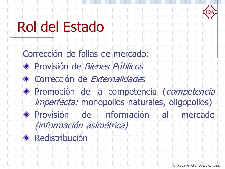 Rol del Estado Corrección de fallas de mercado: Provisión de Bienes Públicos Corrección de Externalidades Promoción de la competencia (competencia imp