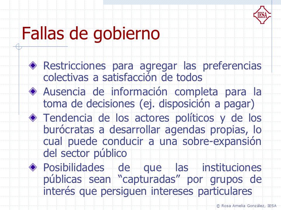 Fallas de gobierno Restricciones para agregar las preferencias colectivas a satisfacción de todos Ausencia de información completa para la toma de dec