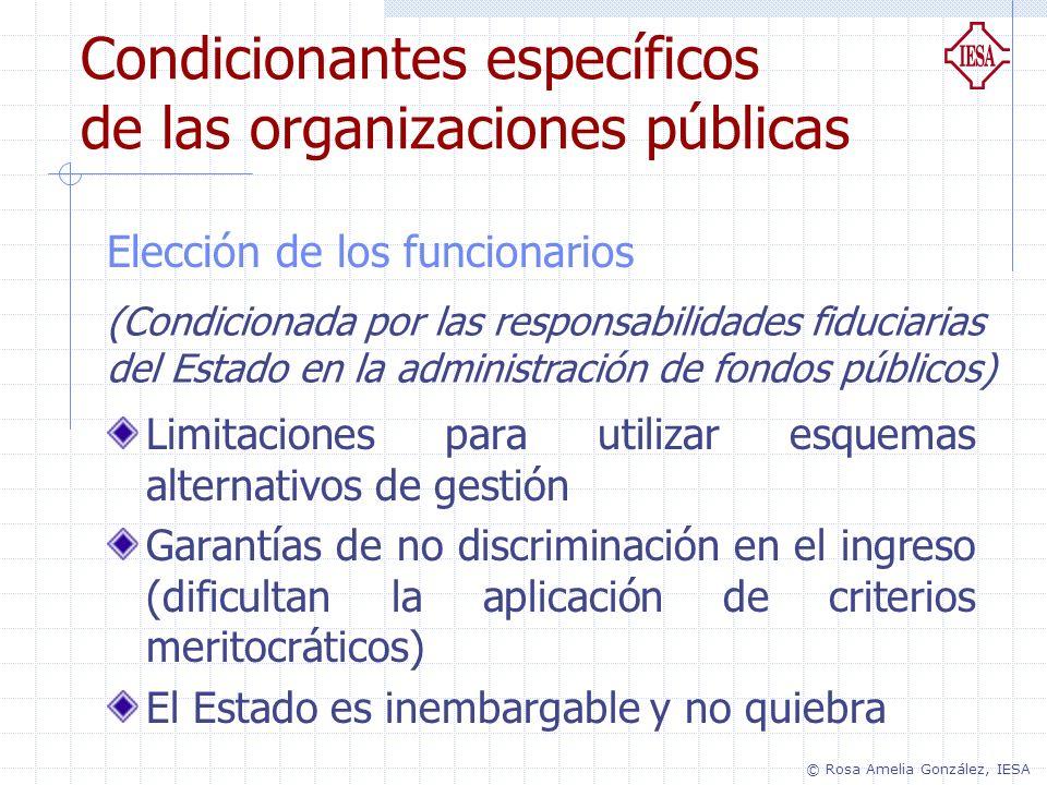 Elección de los funcionarios Limitaciones para utilizar esquemas alternativos de gestión Garantías de no discriminación en el ingreso (dificultan la a