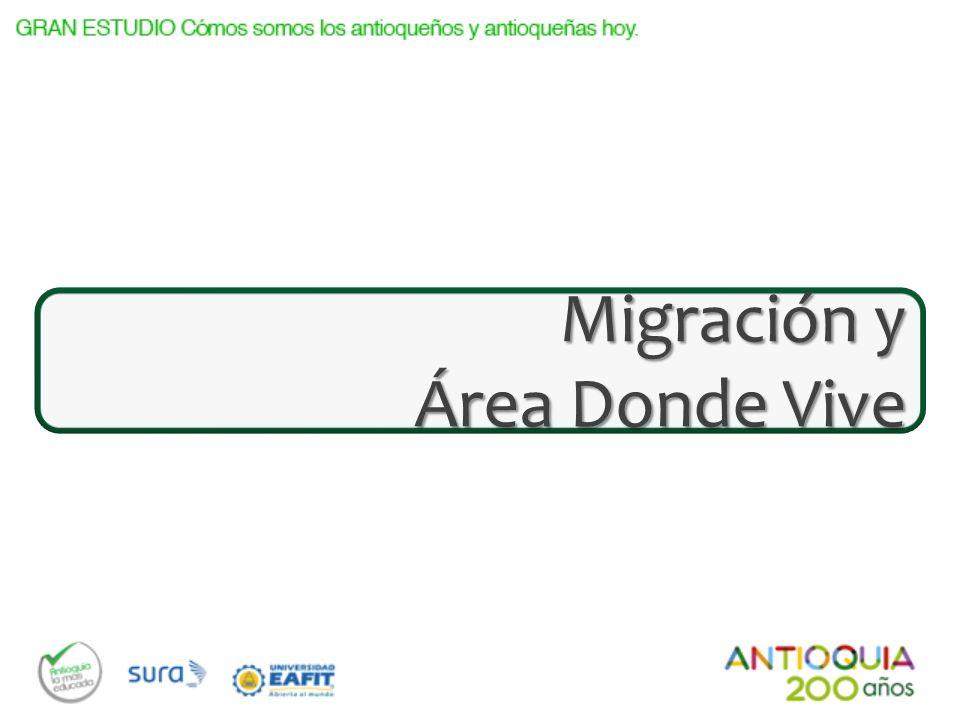 Migración y Área Donde Vive