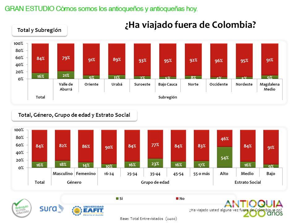 Base: Total Entrevistados (2400) ¿Ha viajado fuera de Colombia? Total, Género, Grupo de edad y Estrato Social Total y Subregión ¿Ha viajado usted algu