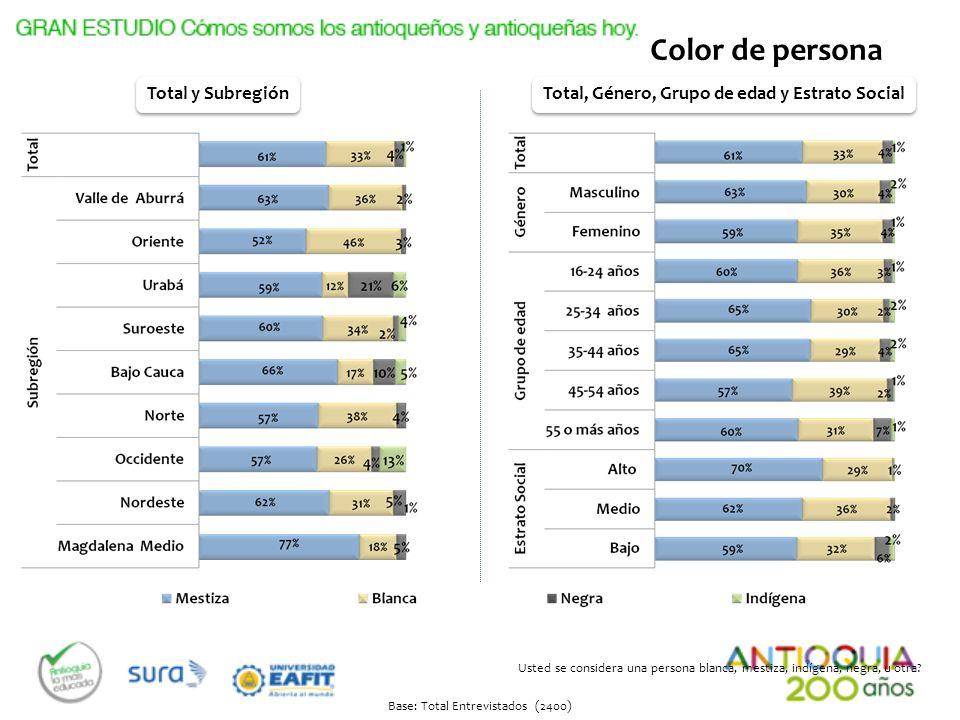 Usted se considera una persona blanca, mestiza, indígena, negra, u otra? Base: Total Entrevistados (2400) Color de persona Total y Subregión Total, Gé