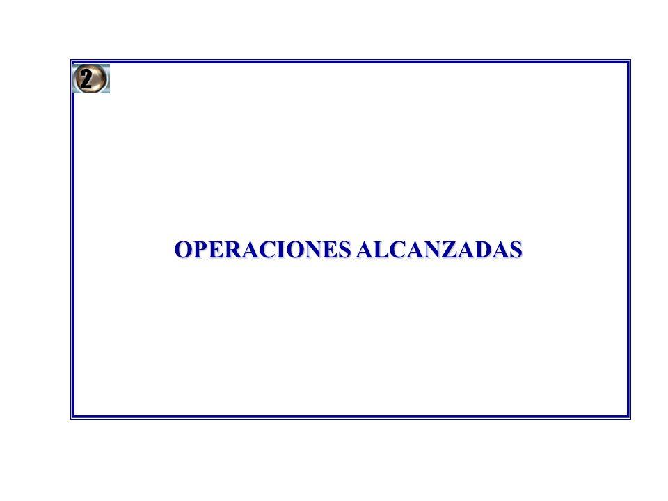 OPERACIONES ALCANZADAS 2