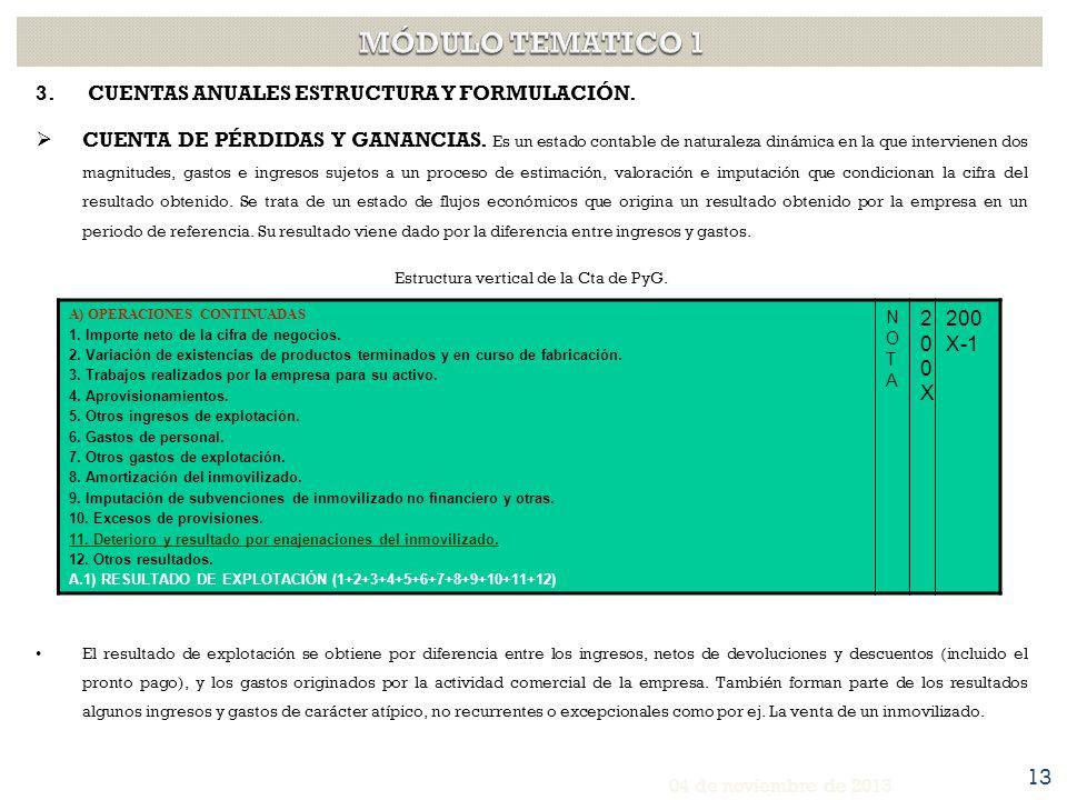 3.CUENTAS ANUALES ESTRUCTURA Y FORMULACIÓN. Estructura vertical de la Cta de PyG.