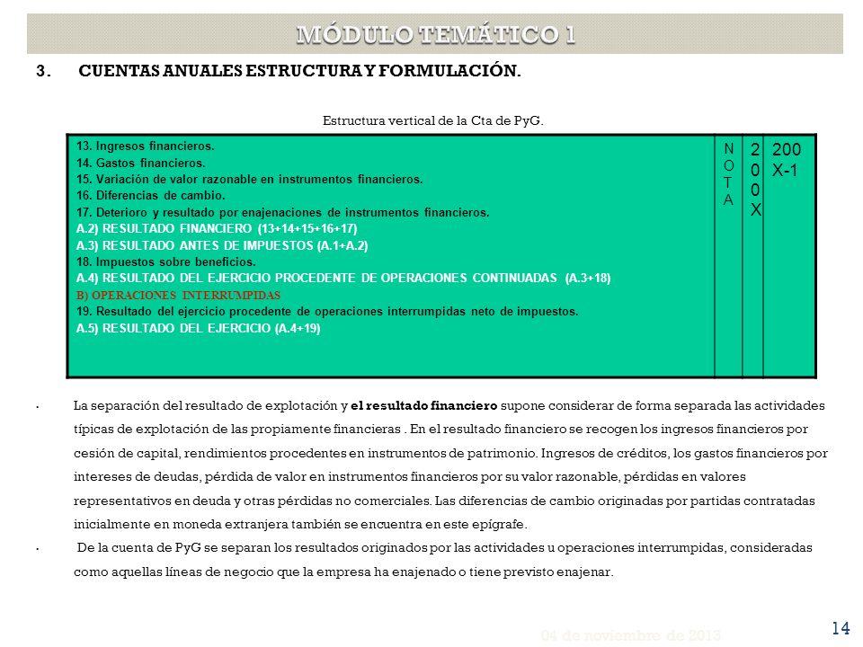 3.CUENTAS ANUALES ESTRUCTURA Y FORMULACIÓN. ECPN.