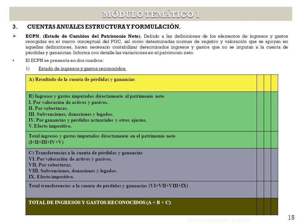3.CUENTAS ANUALES ESTRUCTURA Y FORMULACIÓN.