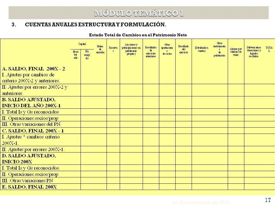 3.CUENTAS ANUALES ESTRUCTURA Y FORMULACIÓN. Estado de Flujo de Efectivo.