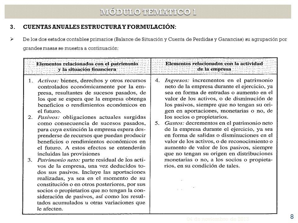 3.CUENTAS ANUALES ESTRUCTURA Y FORMULACIÓN: BALANCE DE SITUACIÓN: Información estática representativa de la posición financiera de la empresa a una fecha determinada.