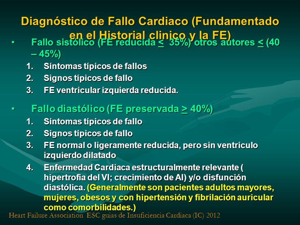 Sospecha de fallo cardiaco Inicio agudo Ecocardiografía No parece fallo cardiaco Inicio no agudo Si el fallo es confirmado se determina la etiología y se inicia TX apropiado BNP/NT-pro BNP EKG normal Y NT-proBNP < 125 pg/mL o BNP < 35pg/mL BNP/NT-pro BNP Ecocardiografía EKG normal Y NT-proBNP < 300 pg/mL o BNP < 100pg/mL ECG R-X de tórax ECG Posible R-X de tórax EKG anormal o NT-proBNP > 125 pg/mL o BNP > 35pg/mL EKG anormal o NT-proBNP > 300 pg/mL o BNP > 100pg/mL Ecocardiografía Heart Failure Association ESC guias de Insuficiencia Cardiaca (IC) 2012
