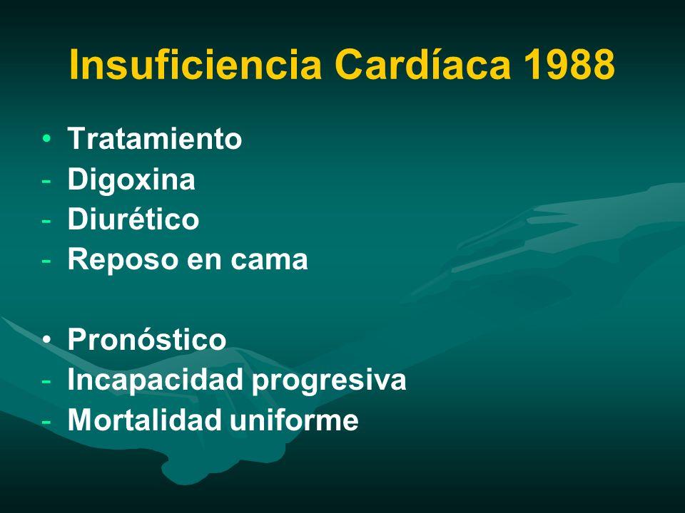 Reducción en la mortalidad de la insuficiencia Cardiaca con terapia médica 1991-2005 IECA mortalidad 28% Betabloqueador en 34% adicional Bloqueador de aldosterona un 15 % adicional.