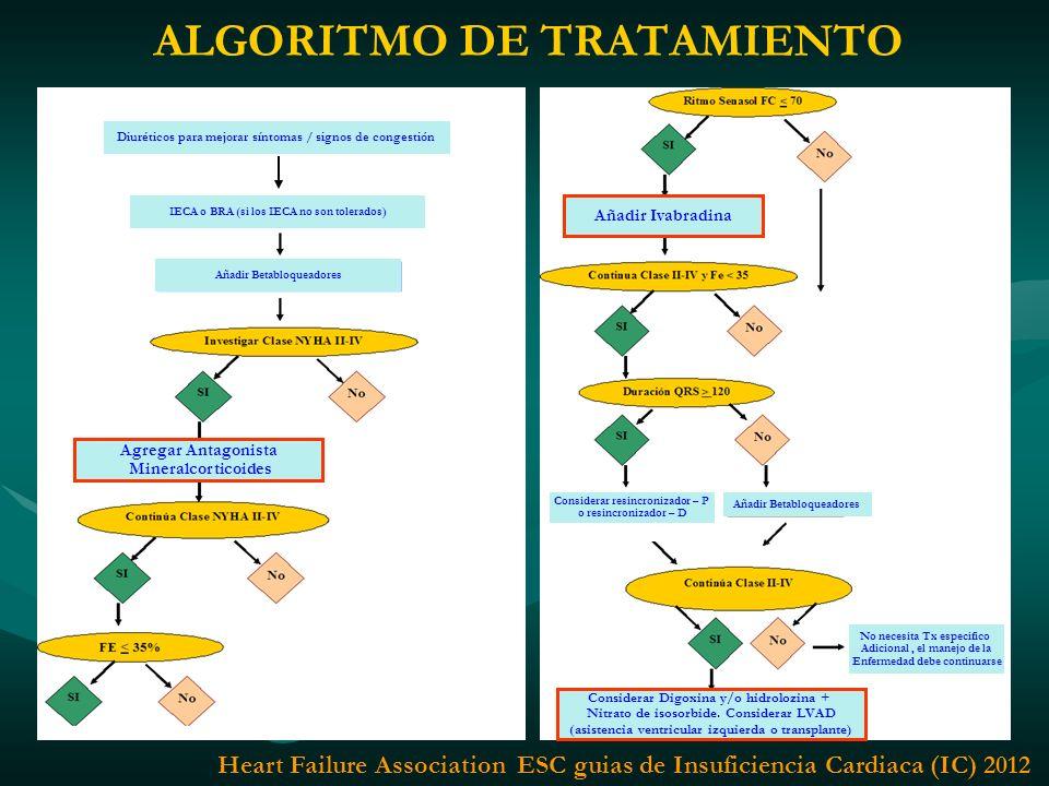 Cambios o Novedades 2012 Vs 2008 Ampliación de la terapia de resincronización cardiaca a pacientes con disfunción sistólica menos sintomáticos y en ritmo sinusal.