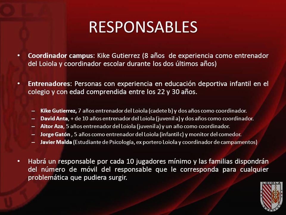 RESPONSABLES Coordinador campus: Kike Gutierrez (8 años de experiencia como entrenador del Loiola y coordinador escolar durante los dos últimos años)