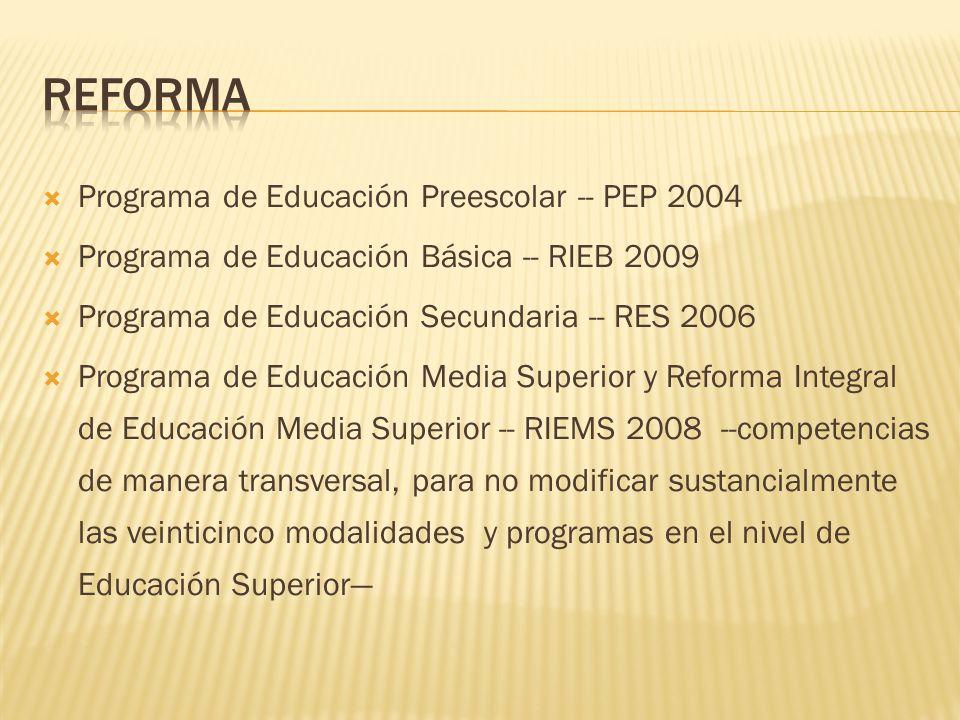 Programa de Educación Preescolar -- PEP 2004 Programa de Educación Básica -- RIEB 2009 Programa de Educación Secundaria -- RES 2006 Programa de Educac