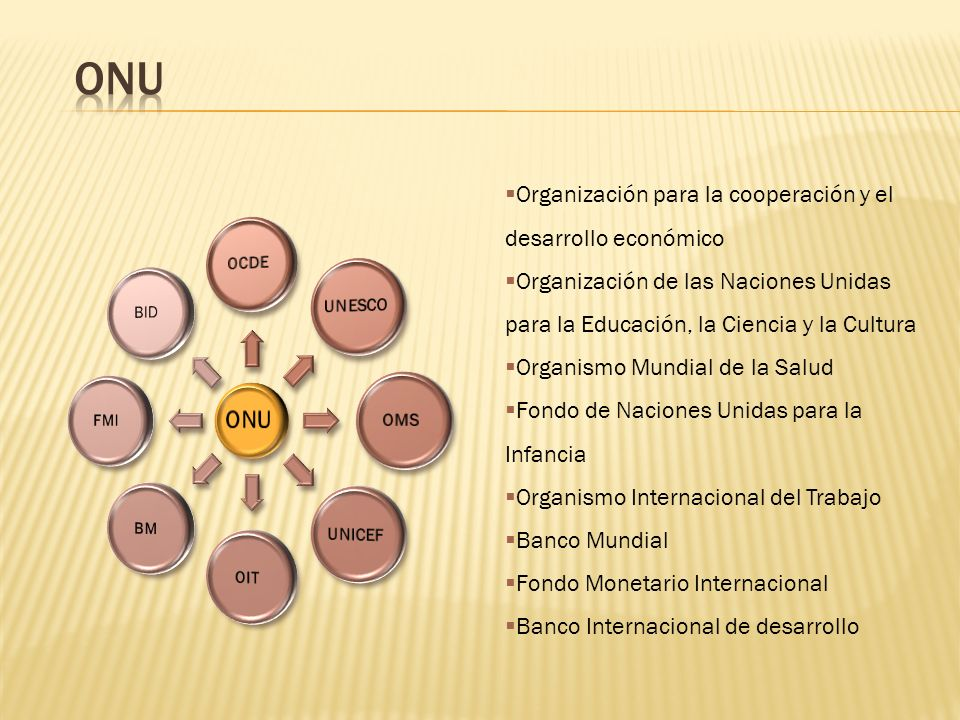 Organización para la cooperación y el desarrollo económico Organización de las Naciones Unidas para la Educación, la Ciencia y la Cultura Organismo Mu