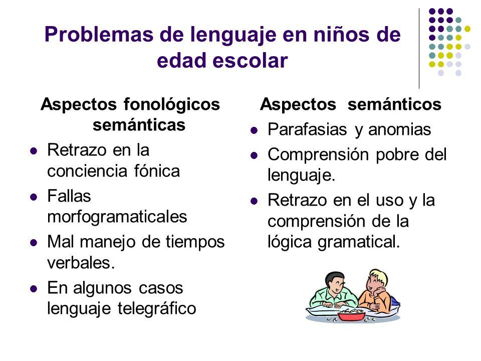 Problemas de lenguaje en niños de edad escolar Aspectos Pragmáticos: No presta atención a la información no verbal.