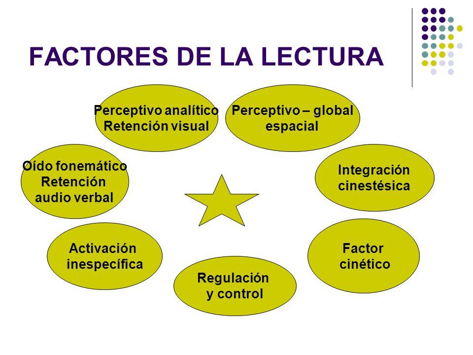 Regulación y Control ESCRITURALECTURACALCULO Dificultades para aplicar y seguir reglas ortográficas y sintácticas.