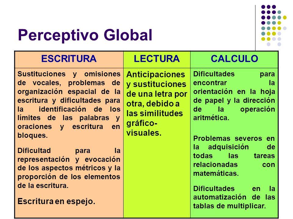 Perceptivo Analítico Retención Visual ESCRITURALECTURACALCULO Dificultad en la comprensión y en el uso de las estructuras lógico- gramaticales en la escritura espontánea.