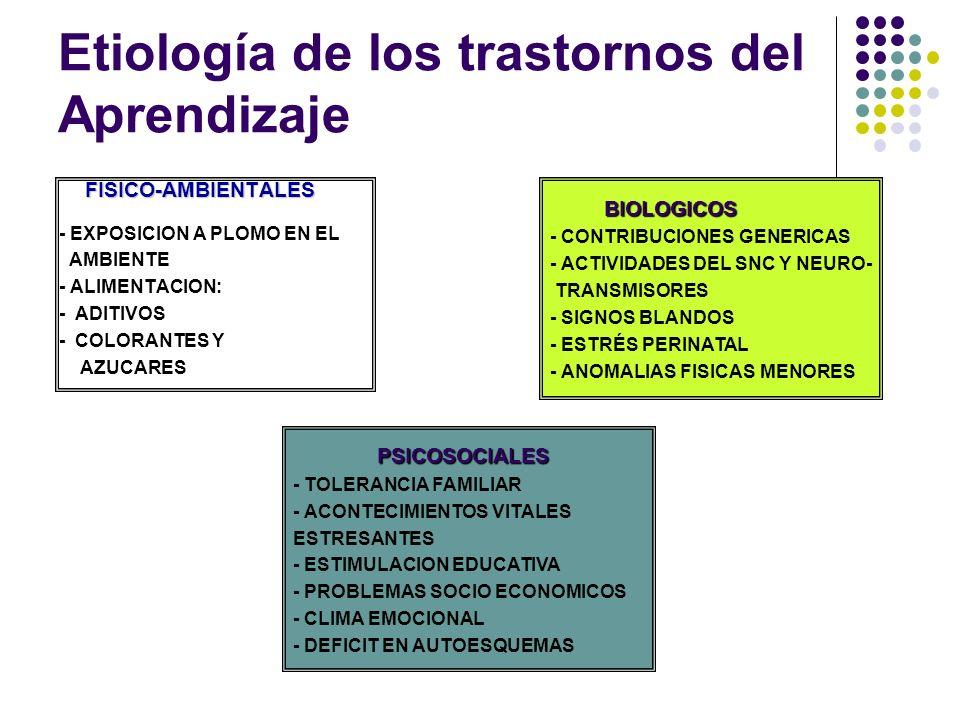 PROCESOS PROCESOS PSICOMOTORES COORDINACION MOTRIZ, Y DISOCIACION DE MOVIMIENTO EFICIENCIA MOTRIZ DIMENSION PERCEPTUAL ESTRUCTURACION ESPACIAL ESTRUCTURACION CORPORAL ESQUEMA CORPORAL DIMENSION MOTORA