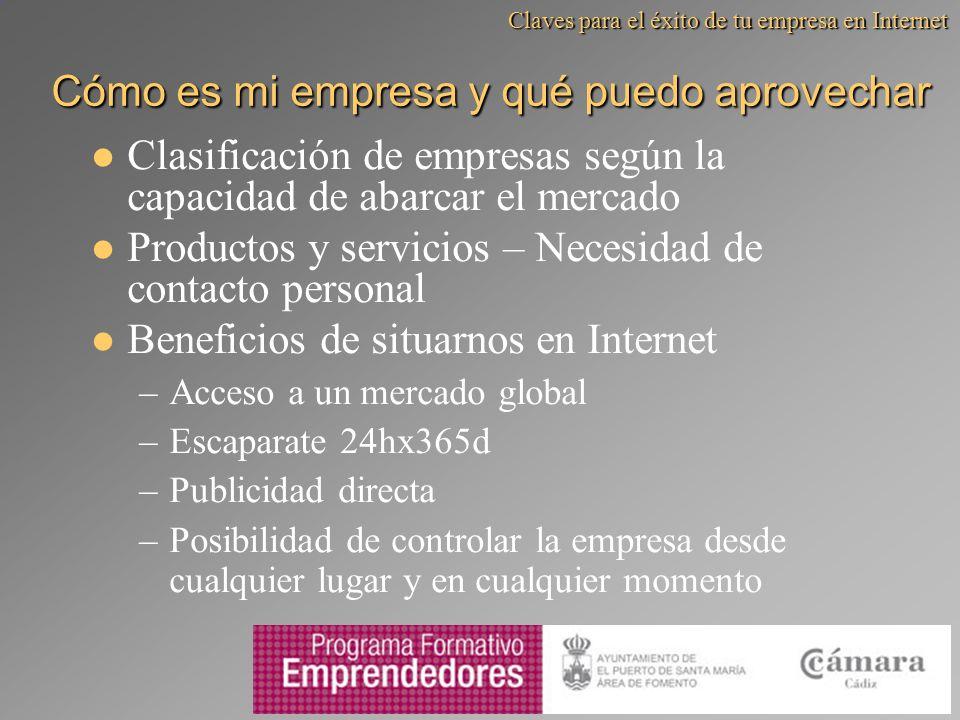 Cómo es mi empresa y qué puedo aprovechar Clasificación de empresas según la capacidad de abarcar el mercado Productos y servicios – Necesidad de cont