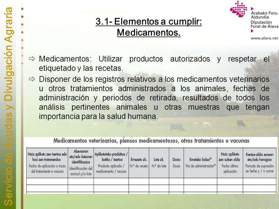 Servicio de Ayudas y Divulgación Agraria 3.1- Elementos a cumplir: Medicamentos. Medicamentos: Utilizar productos autorizados y respetar el etiquetado