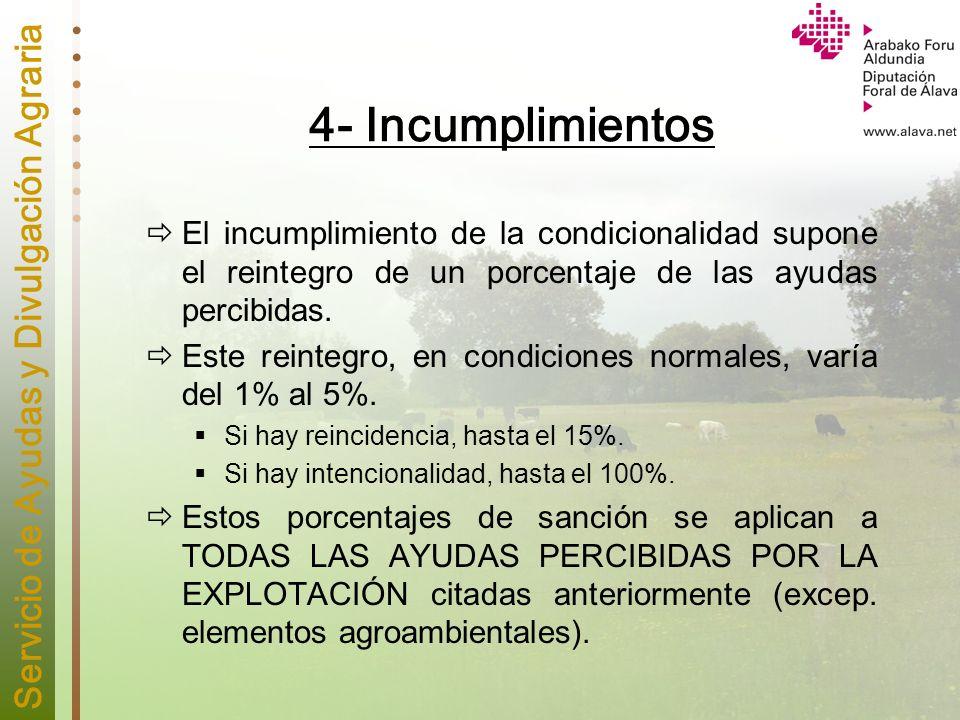Servicio de Ayudas y Divulgación Agraria 4- Incumplimientos El incumplimiento de la condicionalidad supone el reintegro de un porcentaje de las ayudas