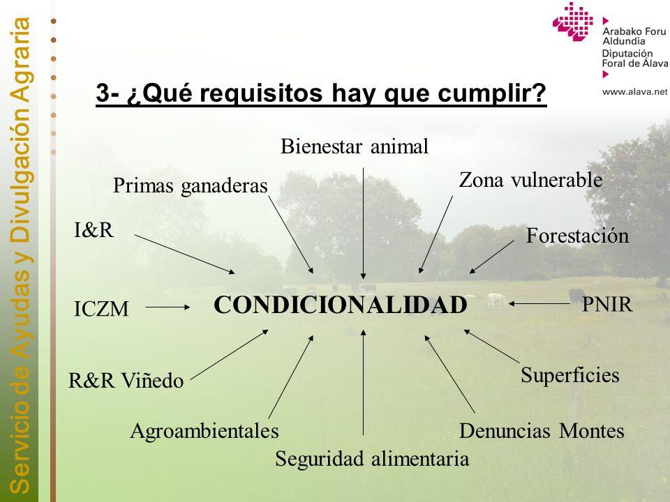 Servicio de Ayudas y Divulgación Agraria 3- ¿Qué requisitos hay que cumplir? CONDICIONALIDAD I&R Primas ganaderas Bienestar animal Zona vulnerable Agr