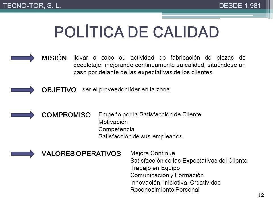 POLÍTICA DE CALIDAD TECNO-TOR, S. L.DESDE 1.981 MISIÓN OBJETIVO COMPROMISO VALORES OPERATIVOS llevar a cabo su actividad de fabricación de piezas de d