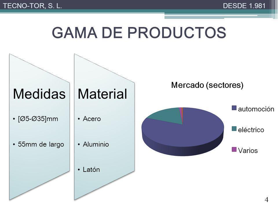 GAMA DE PRODUCTOS TECNO-TOR, S. L.DESDE 1.981 Medidas [Ø5-Ø35]mm 55mm de largo Material Acero Aluminio Latón 4