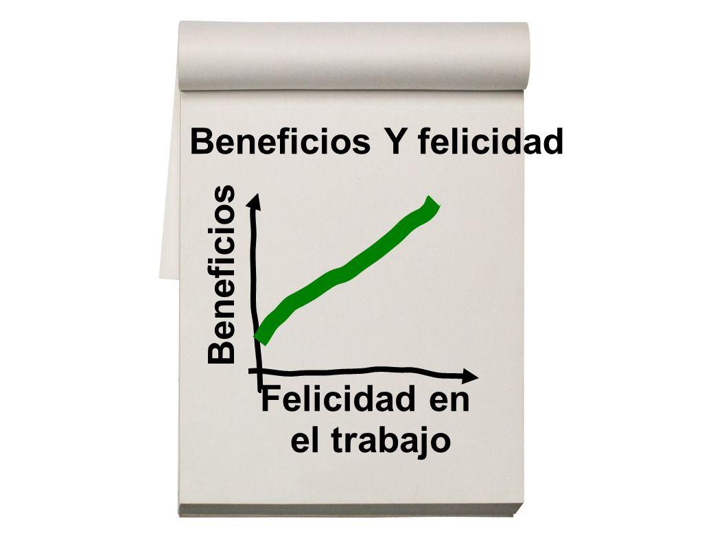 Felicidad en el trabajo Beneficios Beneficios Y felicidad
