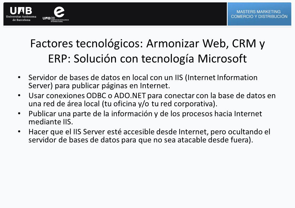 Servidor de bases de datos en local con un IIS (Internet Information Server) para publicar páginas en Internet. Usar conexiones ODBC o ADO.NET para co