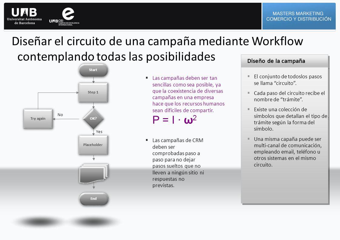 Diseñar el circuito de una campaña mediante Workflow contemplando todas las posibilidades Las campañas de CRM deben ser comprobadas paso a paso para n