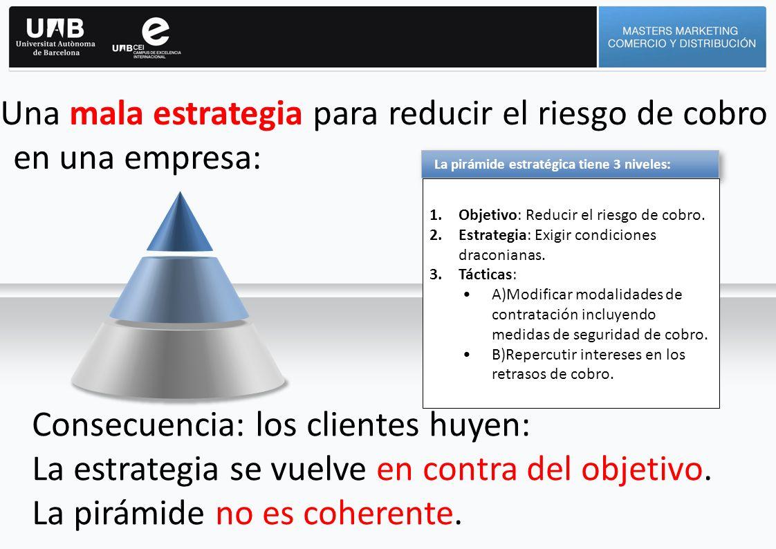 Una mala estrategia para reducir el riesgo de cobro en una empresa: La pirámide estratégica tiene 3 niveles: 1.Objetivo: Reducir el riesgo de cobro. 2