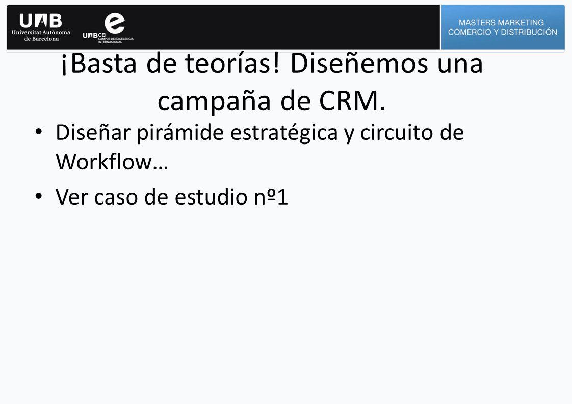 ¡Basta de teorías! Diseñemos una campaña de CRM. Diseñar pirámide estratégica y circuito de Workflow… Ver caso de estudio nº1
