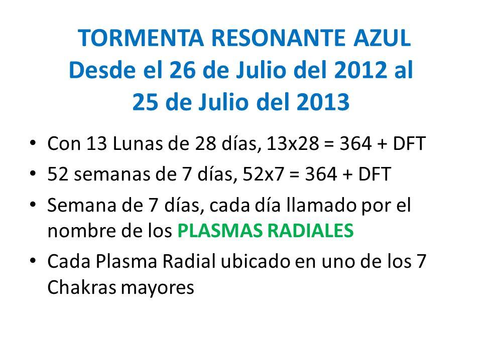 TORMENTA RESONANTE AZUL Desde el 26 de Julio del 2012 al 25 de Julio del 2013 Con 13 Lunas de 28 días, 13x28 = 364 + DFT 52 semanas de 7 días, 52x7 =