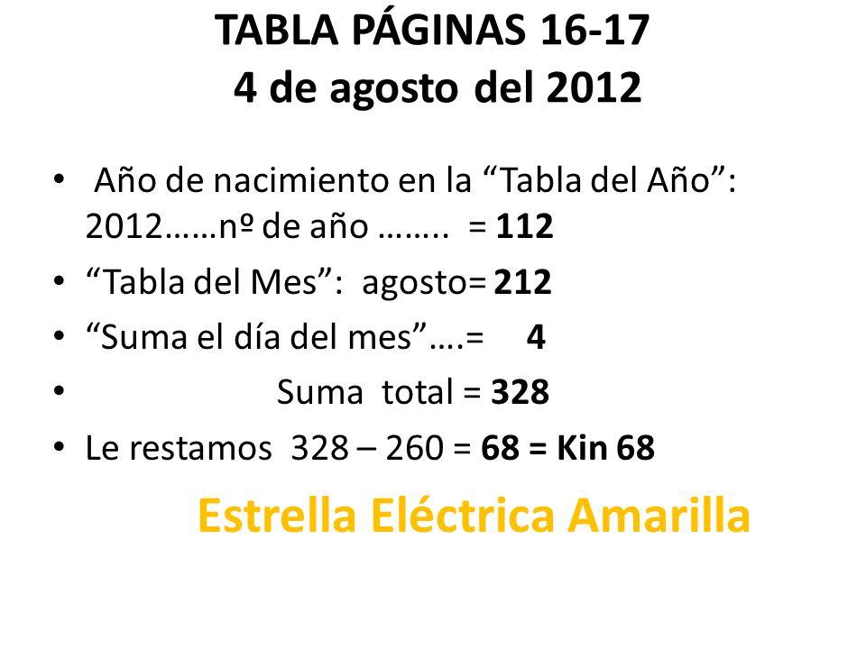 TABLA PÁGINAS 16-17 4 de agosto del 2012 Año de nacimiento en la Tabla del Año: 2012……nº de año …….. = 112 Tabla del Mes: agosto= 212 Suma el día del