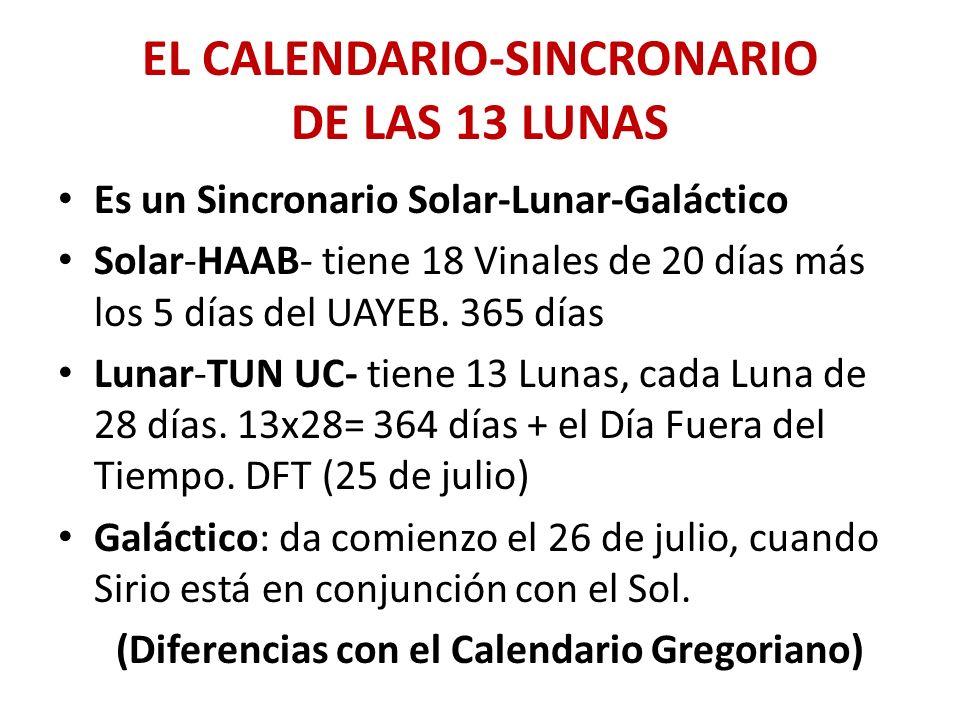 EL CALENDARIO-SINCRONARIO DE LAS 13 LUNAS Es un Sincronario Solar-Lunar-Galáctico Solar-HAAB- tiene 18 Vinales de 20 días más los 5 días del UAYEB. 36