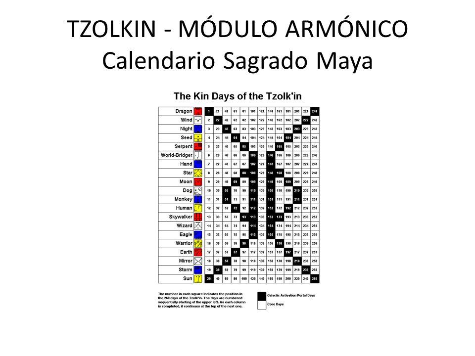 Día Fuera del Tiempo Año mago Rítmico Blanco Día 25 de julio del Año 2012 - Kin 58 Espejo Rítmico Blanco
