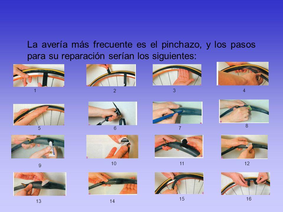 La avería más frecuente es el pinchazo, y los pasos para su reparación serían los siguientes: 1 2 34 5 67 8 9 10 11 12 13 14 1516