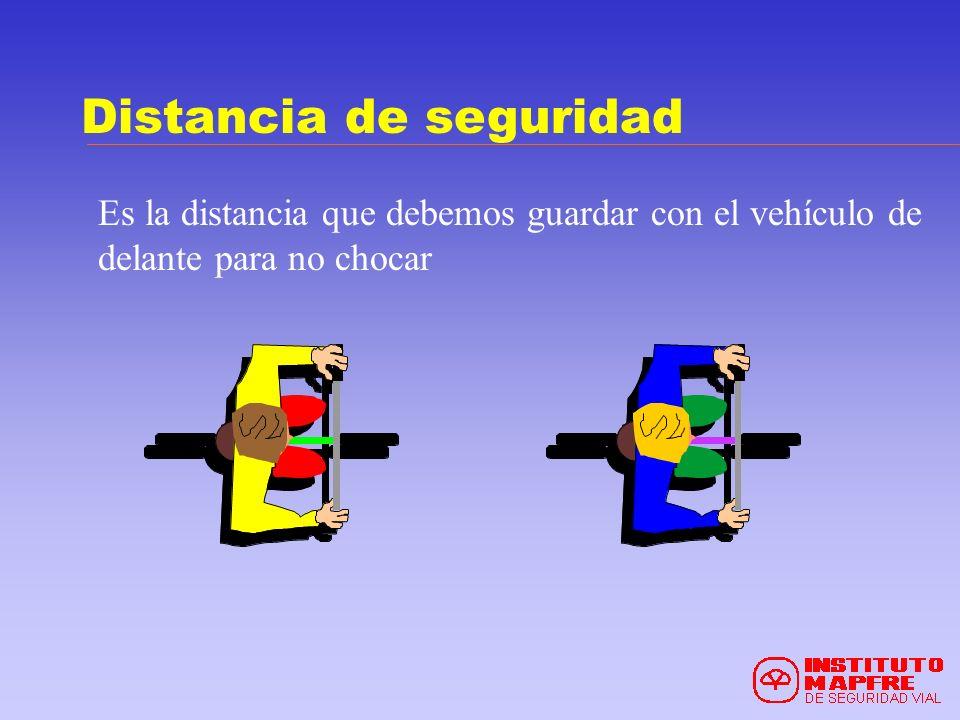 Distancia de seguridad Es la distancia que debemos guardar con el vehículo de delante para no chocar