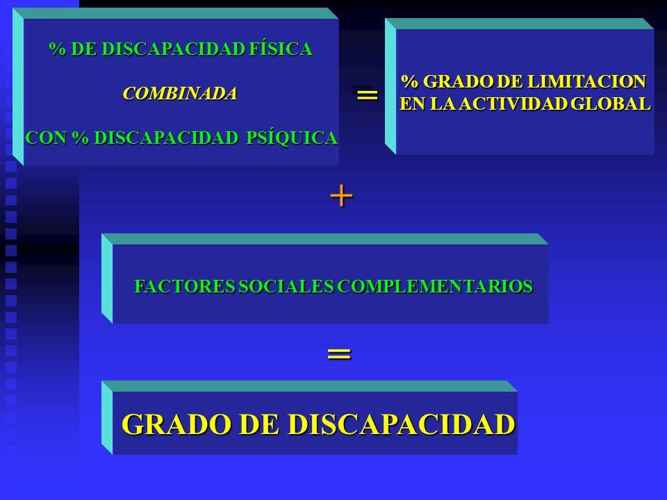 % DE DISCAPACIDAD FÍSICA COMBINADA CON % DISCAPACIDAD PSÍQUICA == % GRADO DE LIMITACION EN LA ACTIVIDAD GLOBAL + FACTORES SOCIALES COMPLEMENTARIOS = G