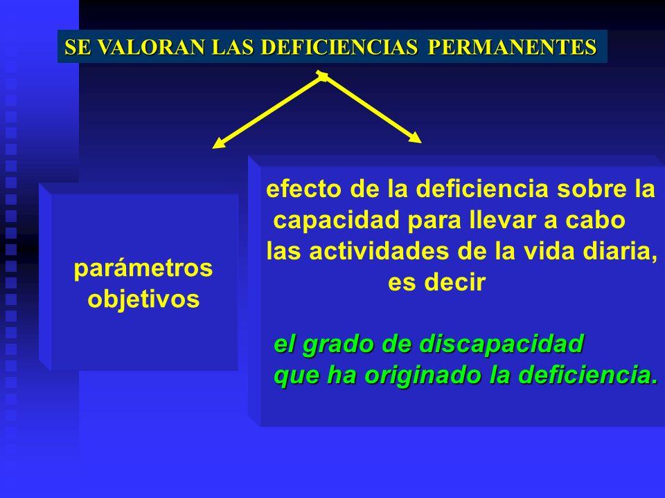 SE VALORAN LAS DEFICIENCIAS PERMANENTES parámetros objetivos efecto de la deficiencia sobre la capacidad para llevar a cabo las actividades de la vida