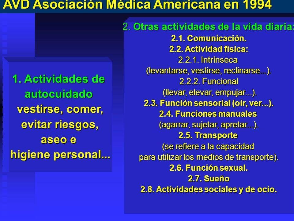 AVD Asociación Médica Americana en 1994 1. Actividades de autocuidado vestirse, comer, evitar riesgos, evitar riesgos, aseo e higiene personal... 2. O