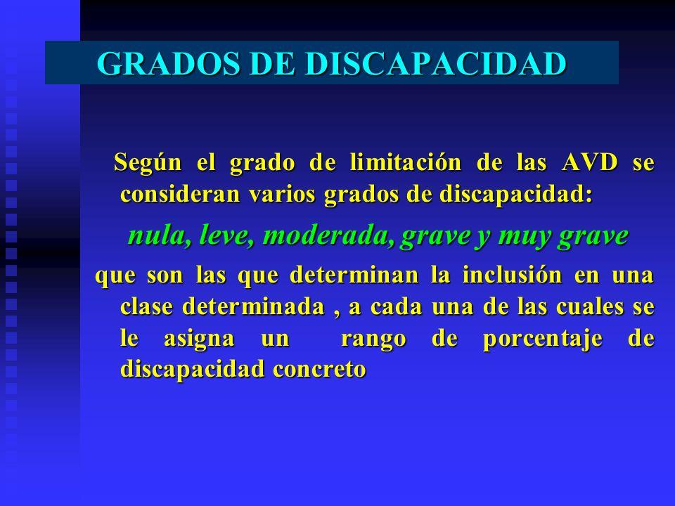 GRADOS DE DISCAPACIDAD Según el grado de limitación de las AVD se consideran varios grados de discapacidad: Según el grado de limitación de las AVD se