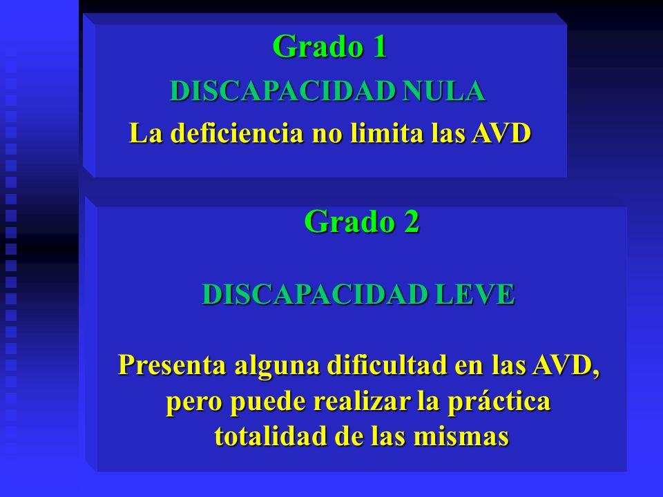Grado 1 DISCAPACIDAD NULA DISCAPACIDAD NULA La deficiencia no limita las AVD Grado 2 DISCAPACIDAD LEVE Presenta alguna dificultad en las AVD, pero pue