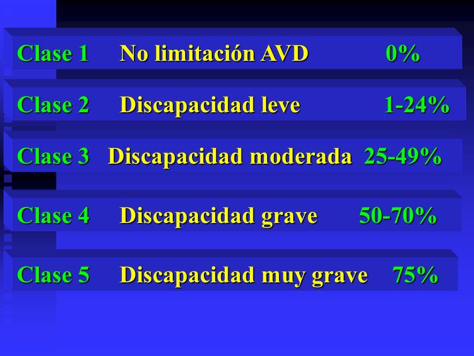 Clase 1 No limitación AVD 0% Clase 2 Discapacidad leve 1-24% Clase 3 Discapacidad moderada 25-49% Clase 4 Discapacidad grave 50-70% Clase 5 Discapacid