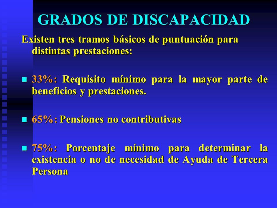 GRADOS DE DISCAPACIDAD Existen tres tramos básicos de puntuación para distintas prestaciones: 33%: Requisito mínimo para la mayor parte de beneficios