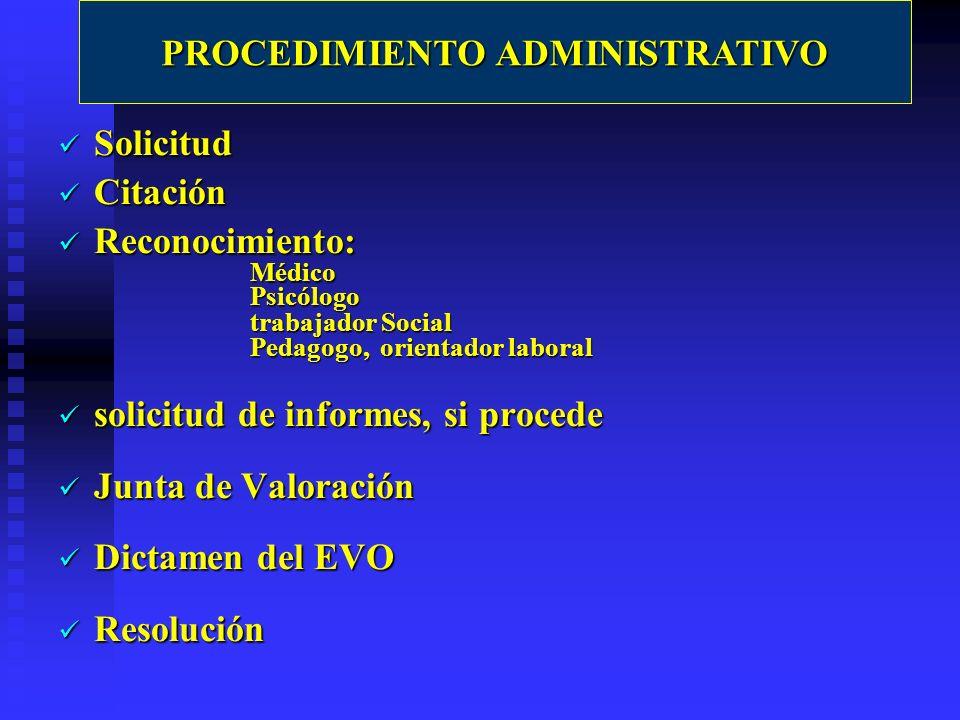 Solicitud Solicitud Citación Citación Reconocimiento: Reconocimiento:MédicoPsicólogo trabajador Social Pedagogo, orientador laboral solicitud de infor