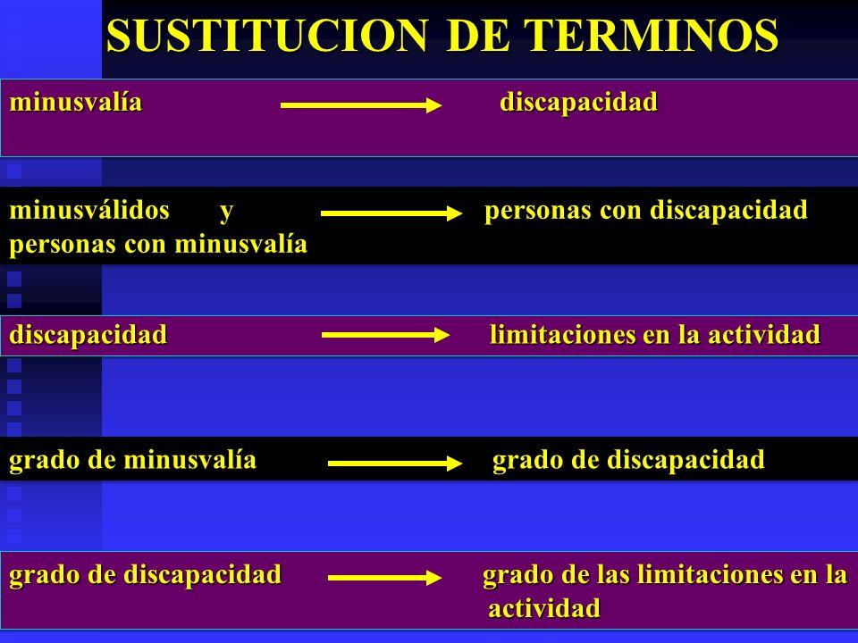 SUSTITUCION DE TERMINOS minusvalía discapacidad minusválidos y personas con discapacidad personas con minusvalía minusválidos y personas con discapaci